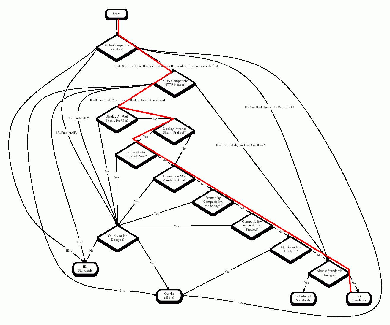 ie8_mode2